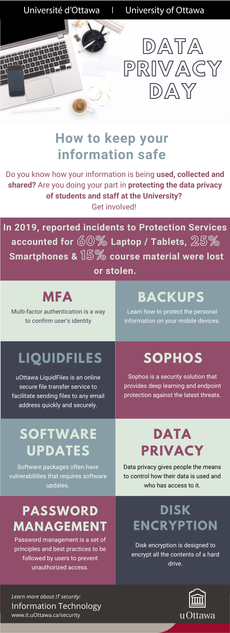 How to keep your information safe', includes image of a workstation with a macbook, an iPhone, pencil cup, ruler, cup of coffee and iPhone atop the macbook keyboard. Infographic lists different methods to improve