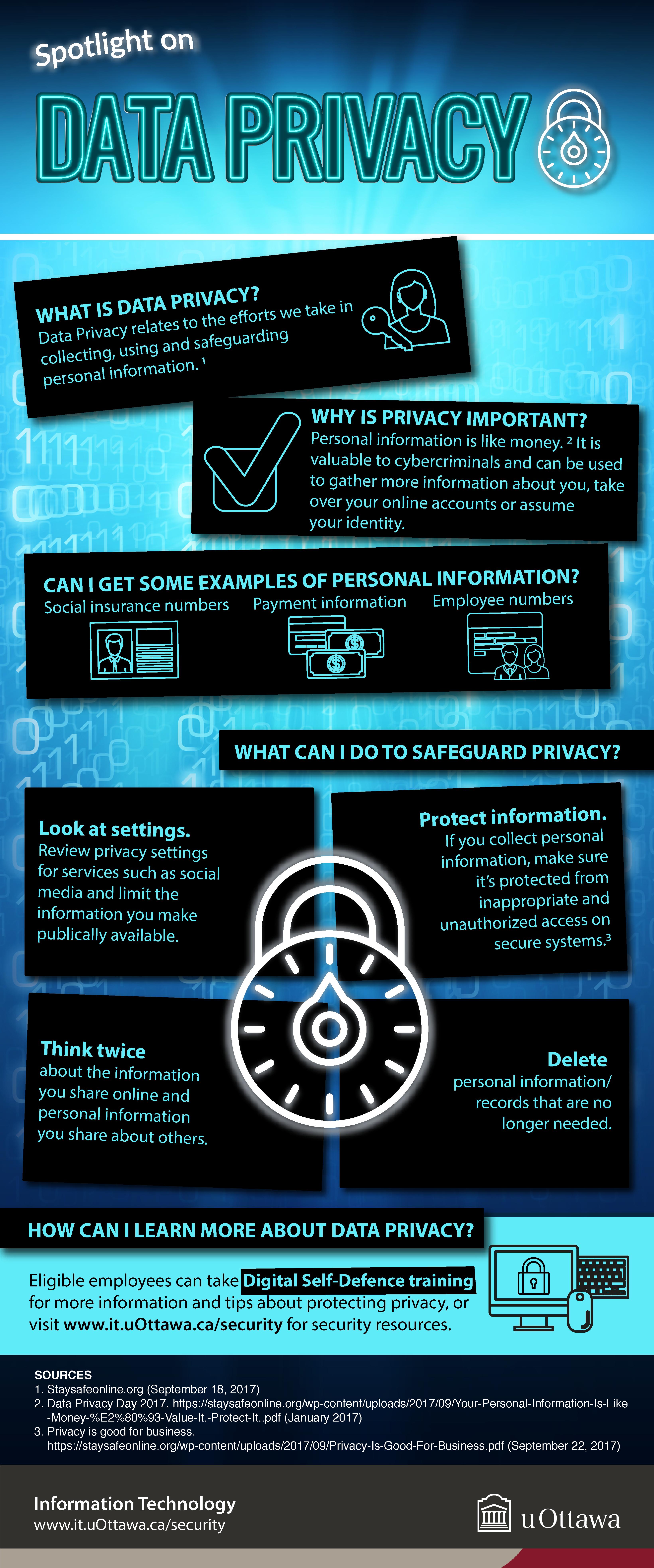Spotlight on data privacy