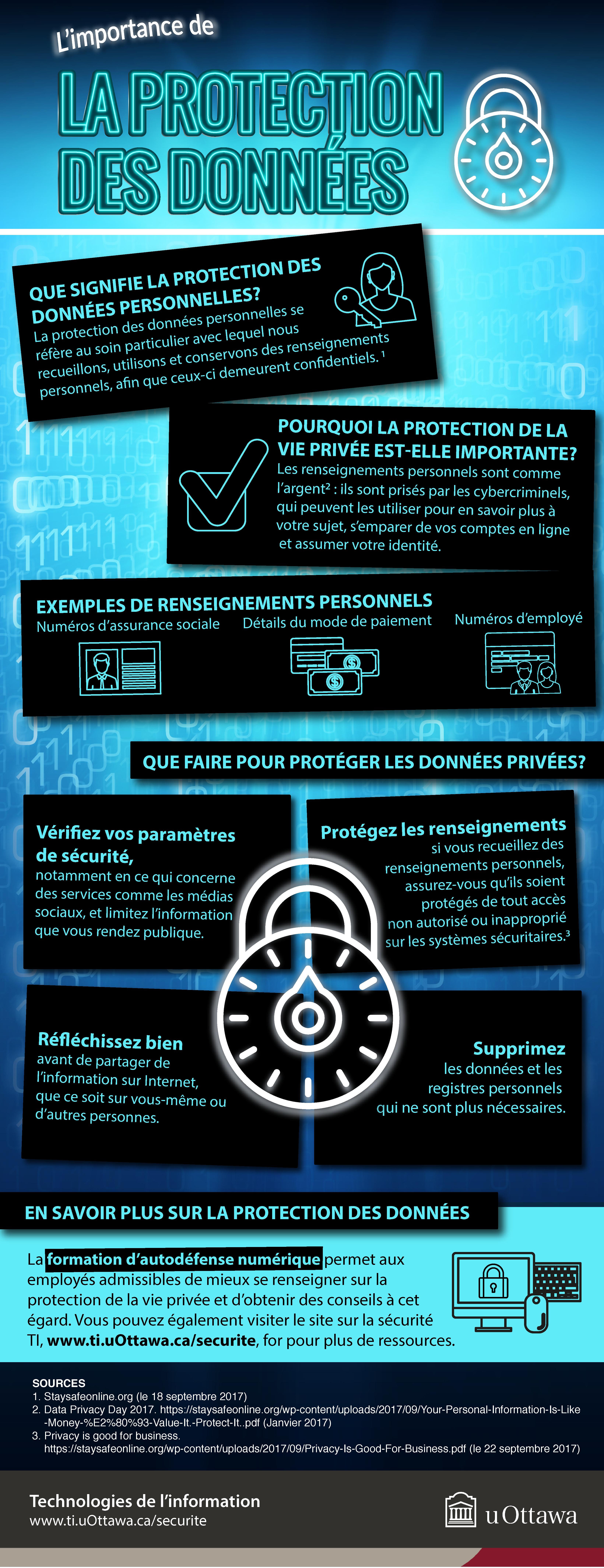La protection des données personelles