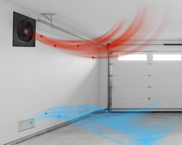 Garage automation for ventilation.